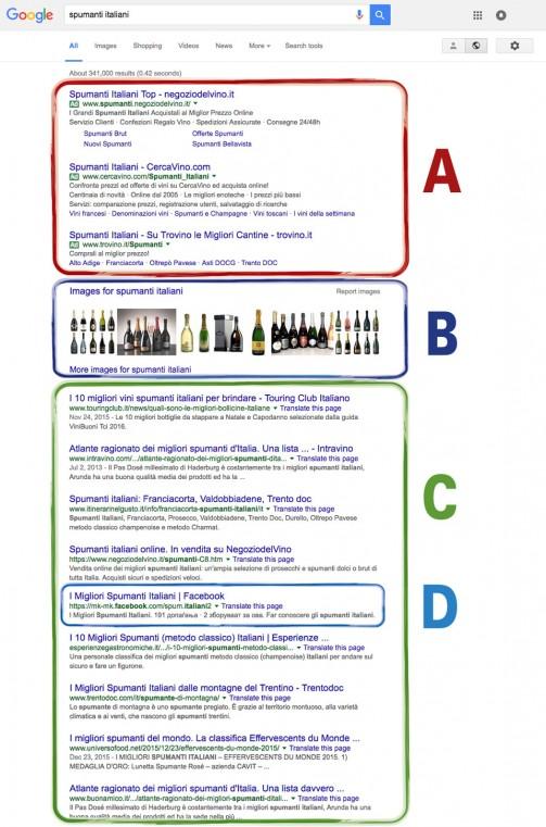 Un esempio di SERP con evidenziati i diversi tipi di risultati di Google