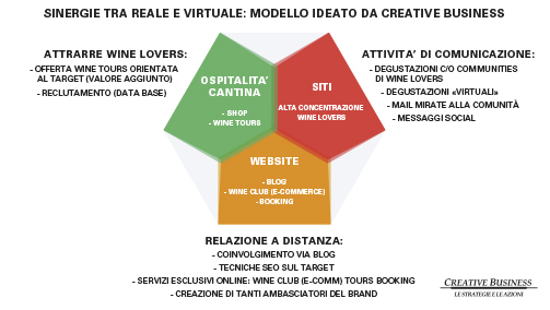 Marketing dell'accoglienza & Wine Club_Claudio Castellaro